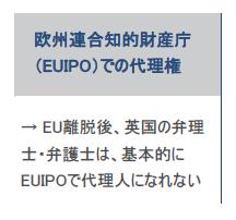 BREXITと欧州連合知的財産庁(EUIPO)での代理権