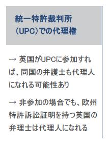 BREXITと統一特許裁判所(UPC)での代理権
